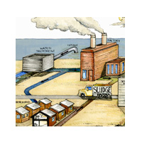 Today's widespread waste treatment technologies result in pollution.